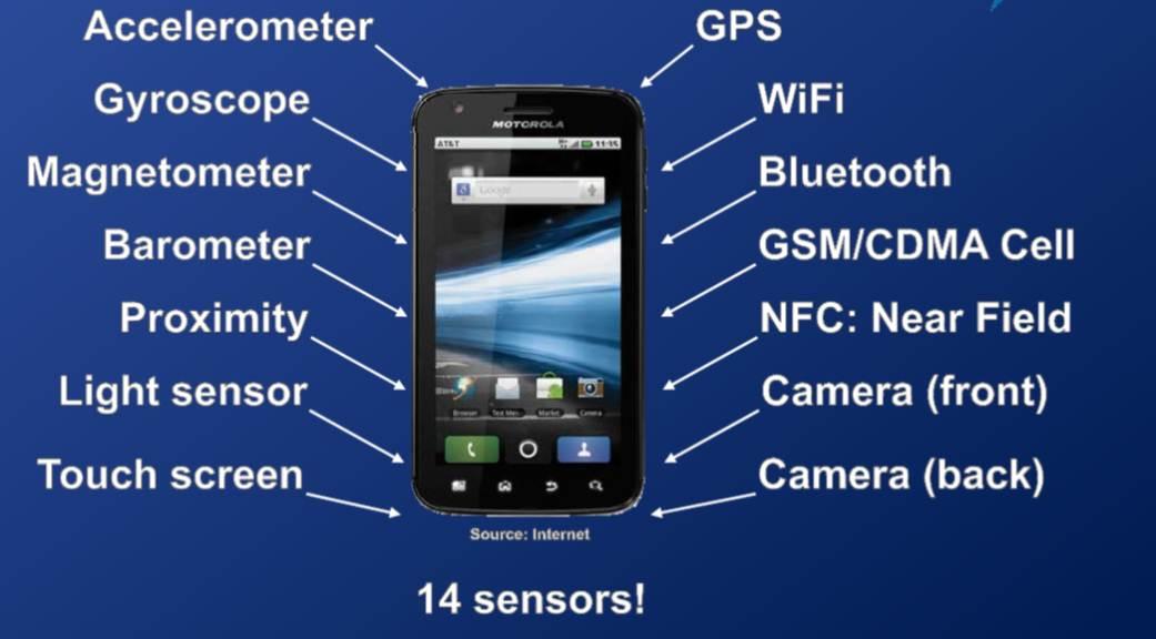 the best sensor test apps for android game logo maker apk game logo maker free